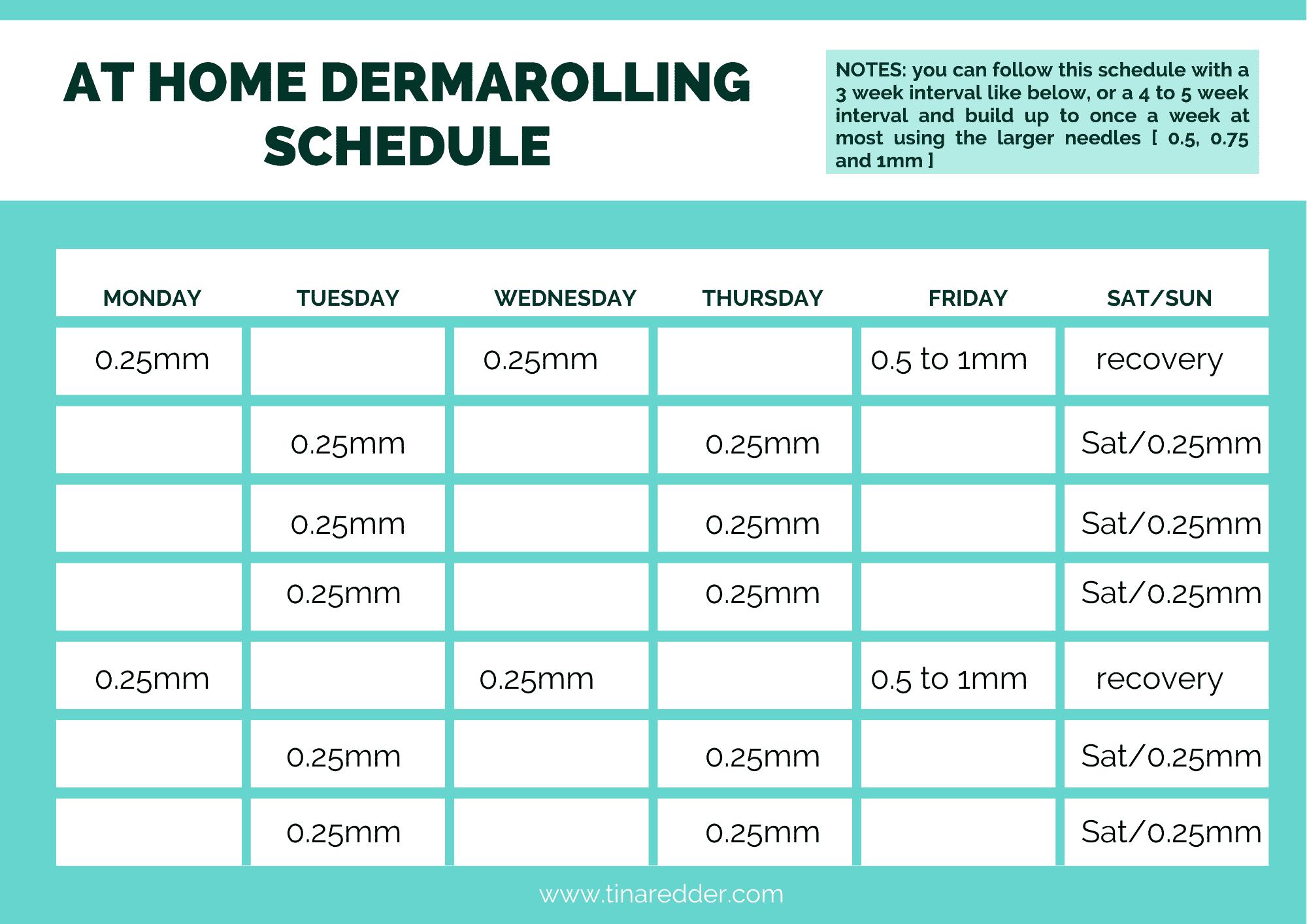 dermarolling schedule
